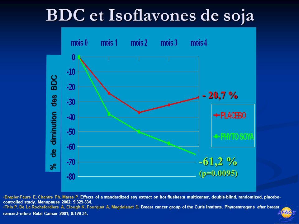 BDC et Isoflavones de soja