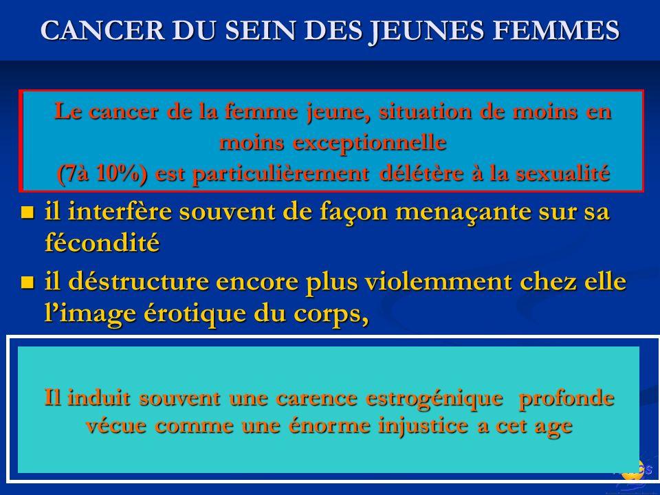 CANCER DU SEIN DES JEUNES FEMMES