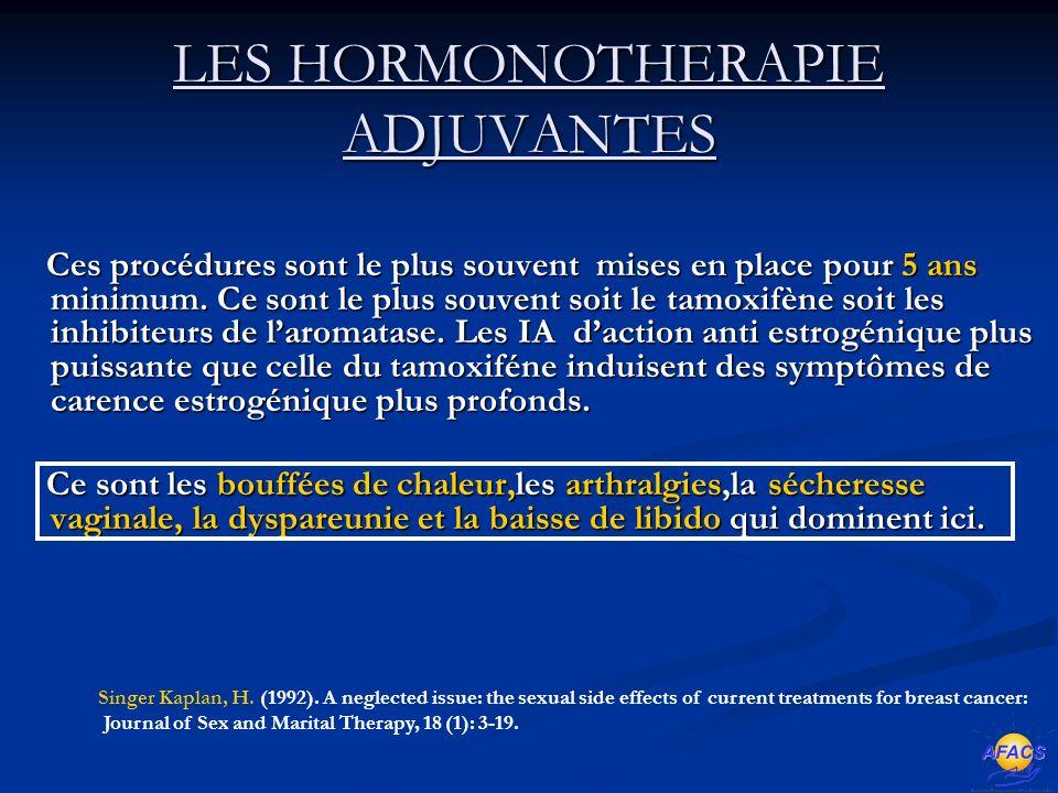 LES HORMONOTHERAPIE ADJUVANTES