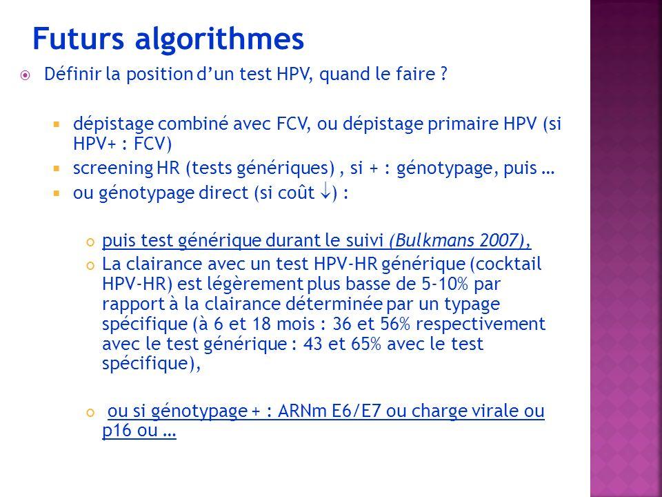 Futurs algorithmes Définir la position d'un test HPV, quand le faire