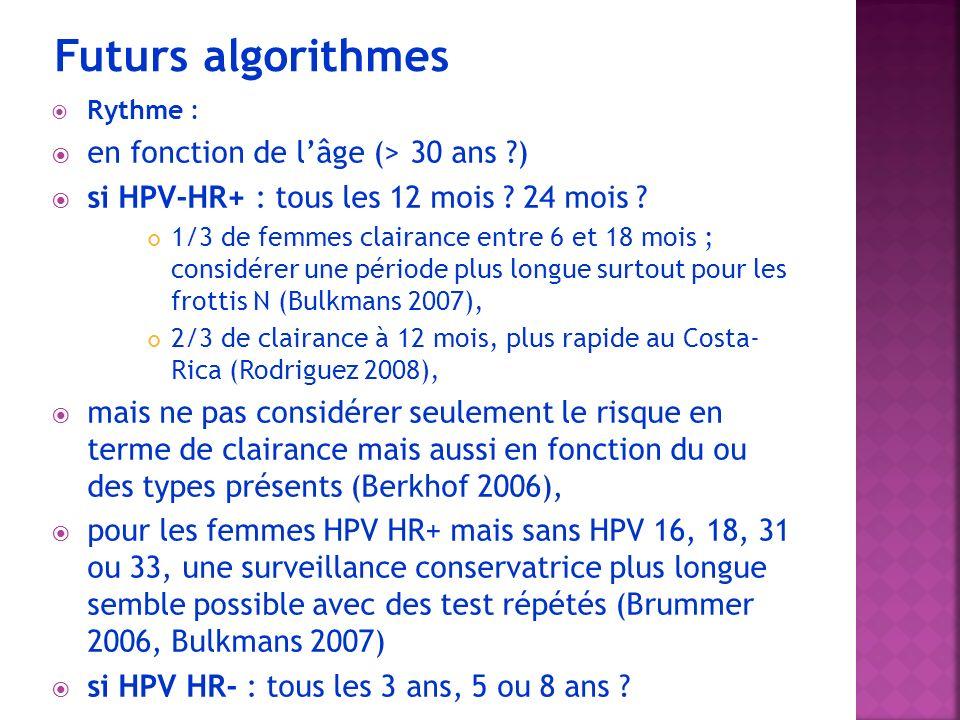 Futurs algorithmes en fonction de l'âge (> 30 ans )