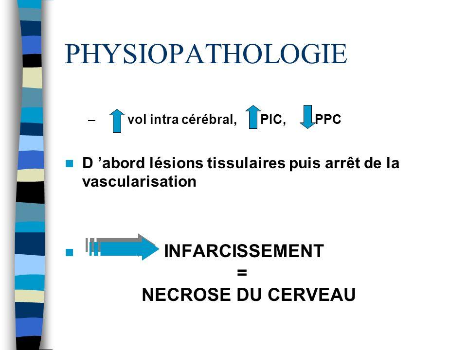 PHYSIOPATHOLOGIEvol intra cérébral, PIC, PPC. D 'abord lésions tissulaires puis arrêt de la vascularisation.