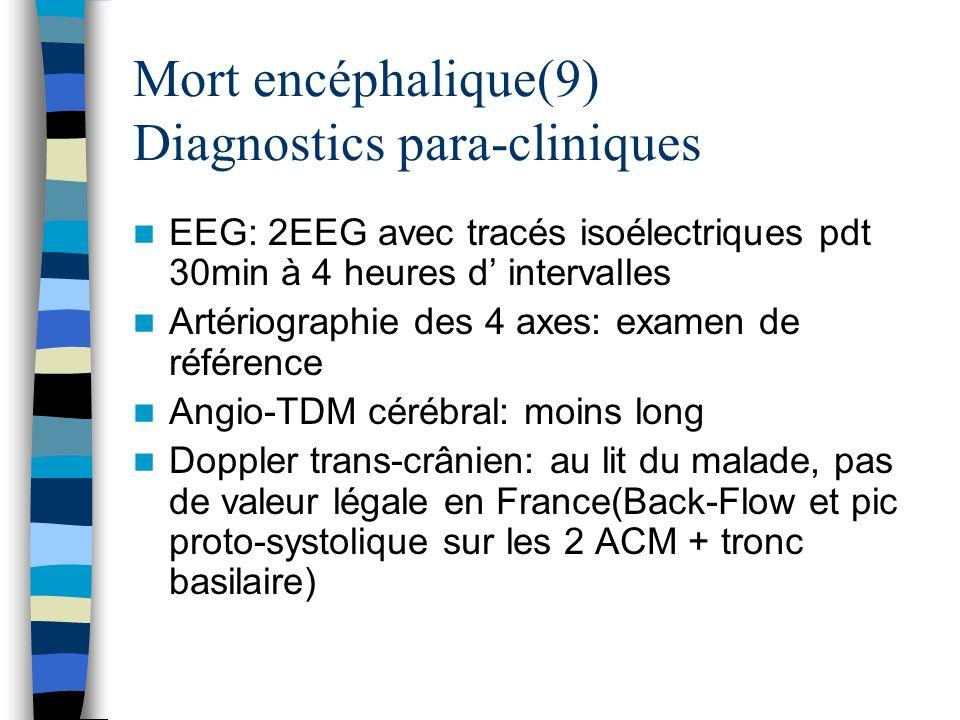 Mort encéphalique(9) Diagnostics para-cliniques