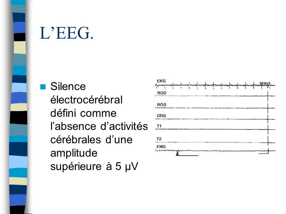 L'EEG.Silence électrocérébral défini comme l'absence d'activités cérébrales d'une amplitude supérieure à 5 µV.