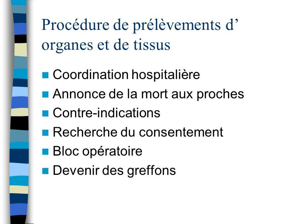 Procédure de prélèvements d' organes et de tissus