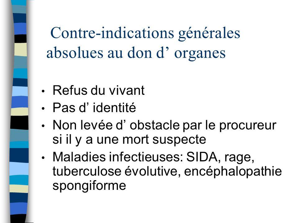 Contre-indications générales absolues au don d' organes