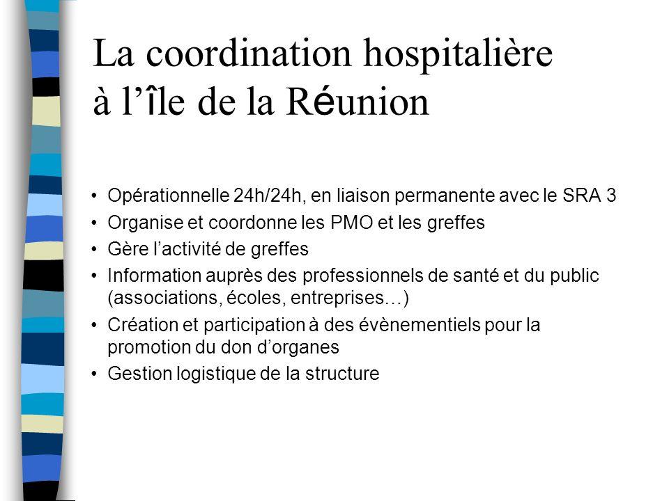 La coordination hospitalière à l'île de la Réunion