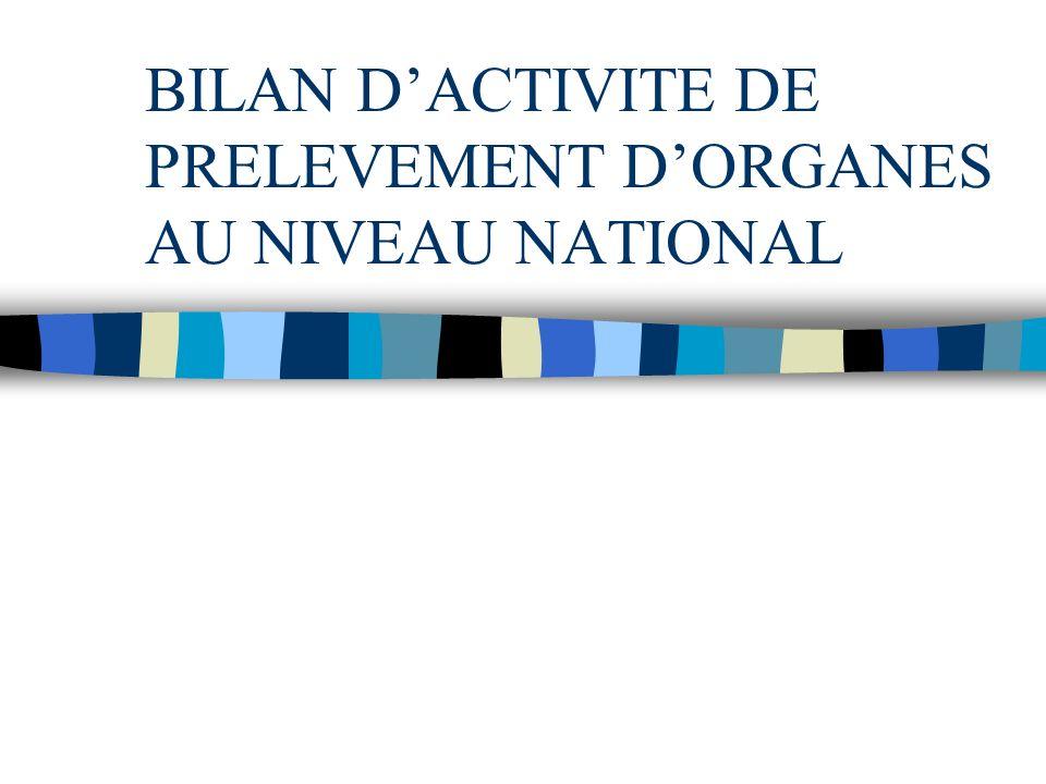 BILAN D'ACTIVITE DE PRELEVEMENT D'ORGANES AU NIVEAU NATIONAL