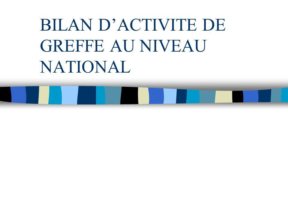 BILAN D'ACTIVITE DE GREFFE AU NIVEAU NATIONAL