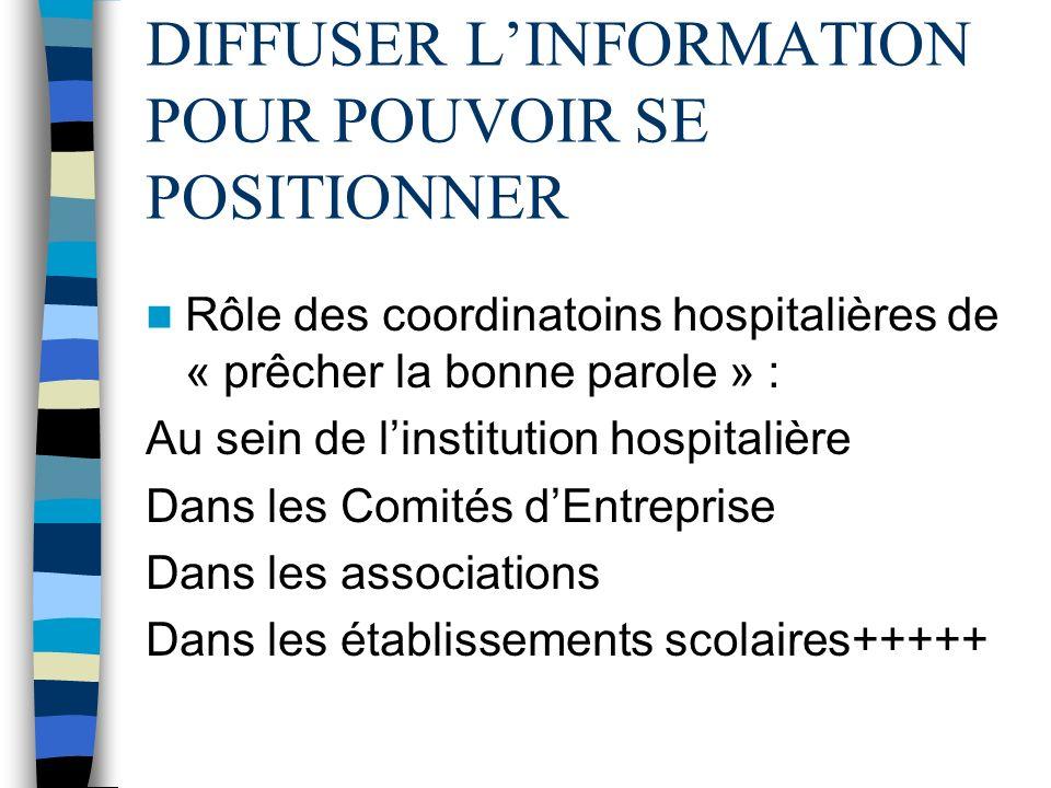 DIFFUSER L'INFORMATION POUR POUVOIR SE POSITIONNER