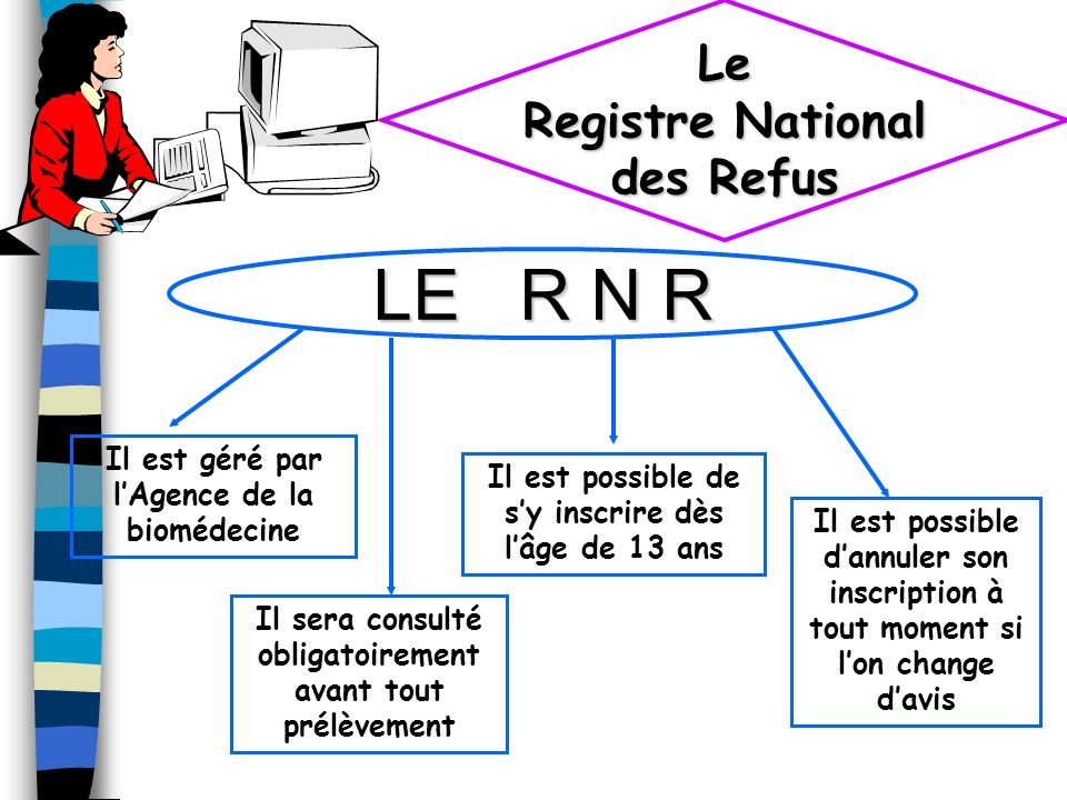 LE R N R Le Registre National des Refus