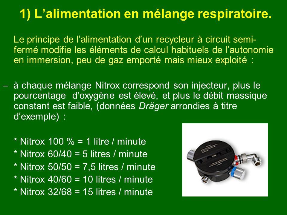 1) L'alimentation en mélange respiratoire.
