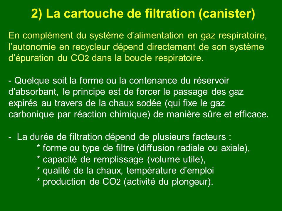 2) La cartouche de filtration (canister)