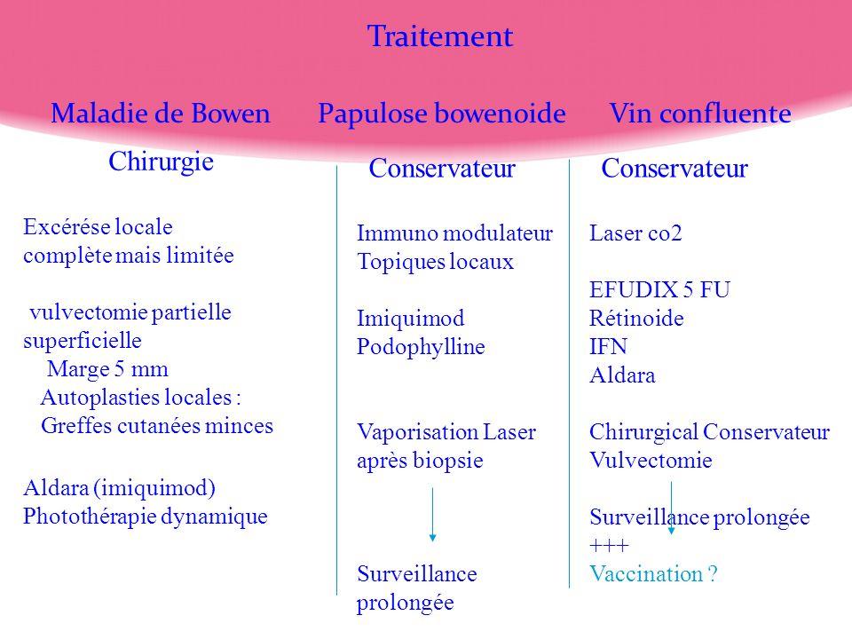 Traitement Maladie de Bowen Papulose bowenoide Vin confluente