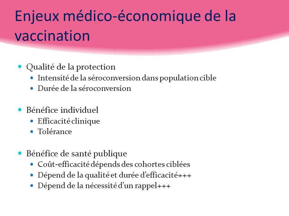 Enjeux médico-économique de la vaccination