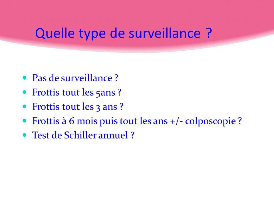 Quelle type de surveillance
