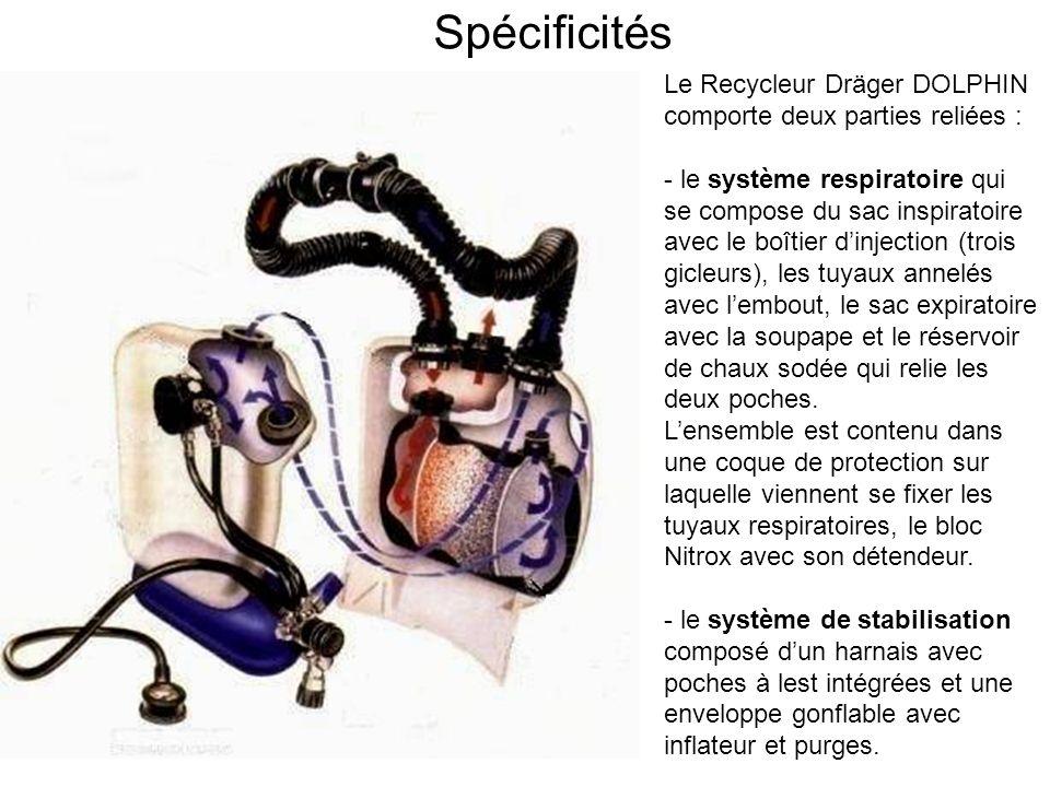 Spécificités Le Recycleur Dräger DOLPHIN