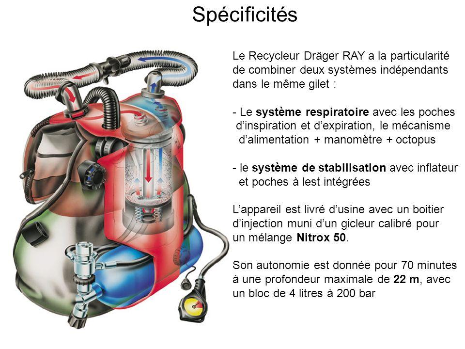 Spécificités Le Recycleur Dräger RAY a la particularité