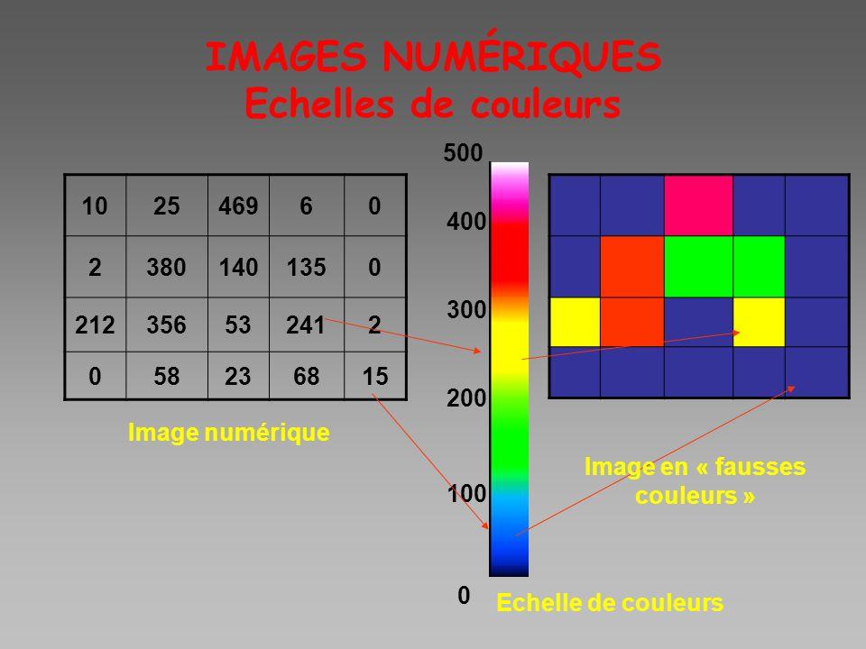 IMAGES NUMÉRIQUES Echelles de couleurs