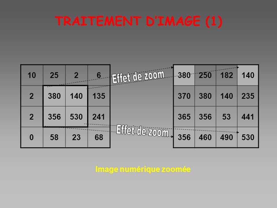 TRAITEMENT D'IMAGE (1) 10. 25. 2. 6. 380. 140. 135. 356. 530. 241. 58. 23. 68. 380. 250.