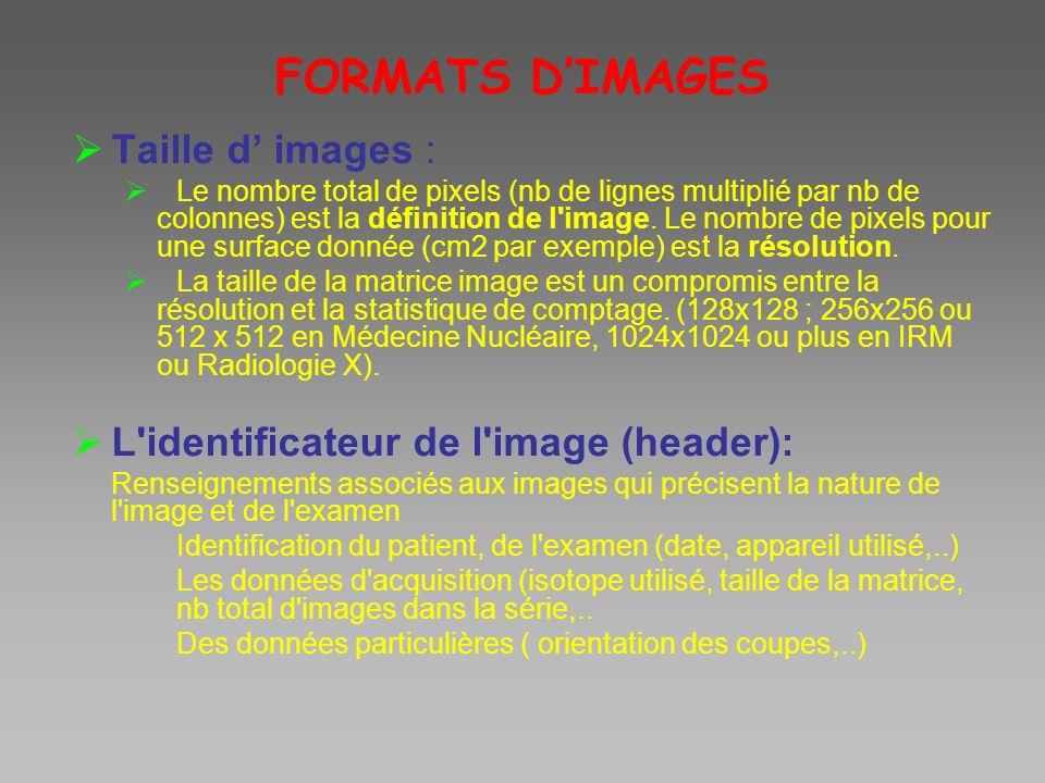 FORMATS D'IMAGES Taille d' images :