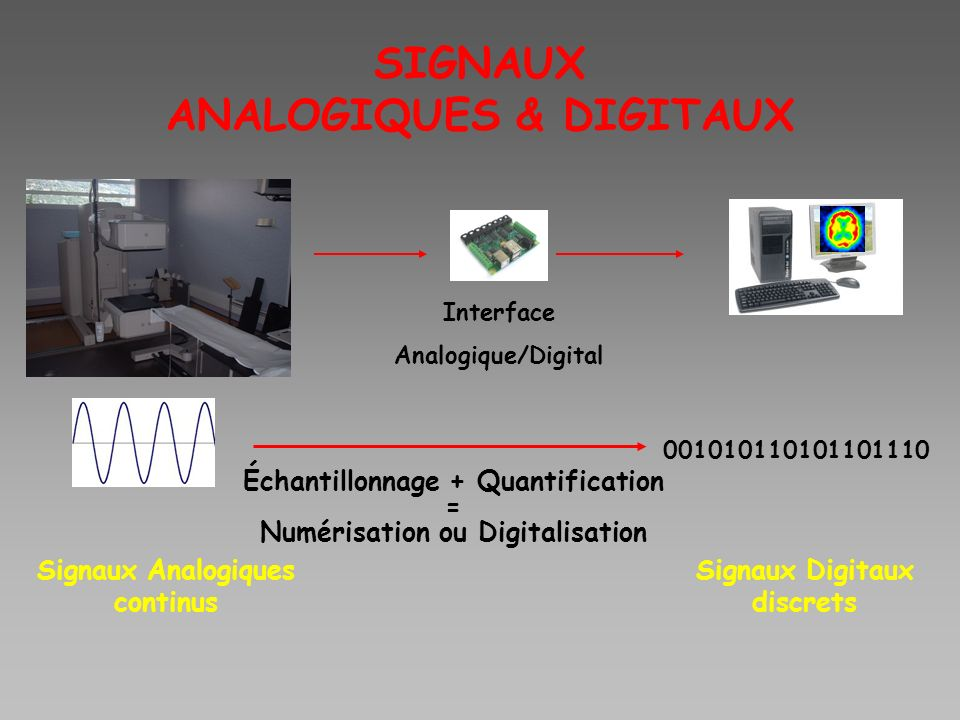 SIGNAUX ANALOGIQUES & DIGITAUX