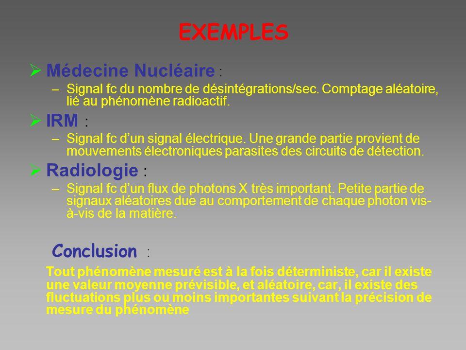 EXEMPLES Médecine Nucléaire : IRM : Radiologie : Conclusion :