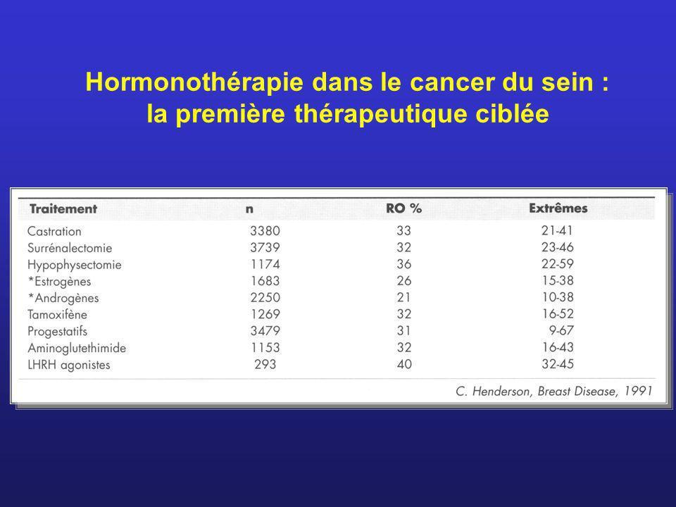 Hormonothérapie dans le cancer du sein : la première thérapeutique ciblée