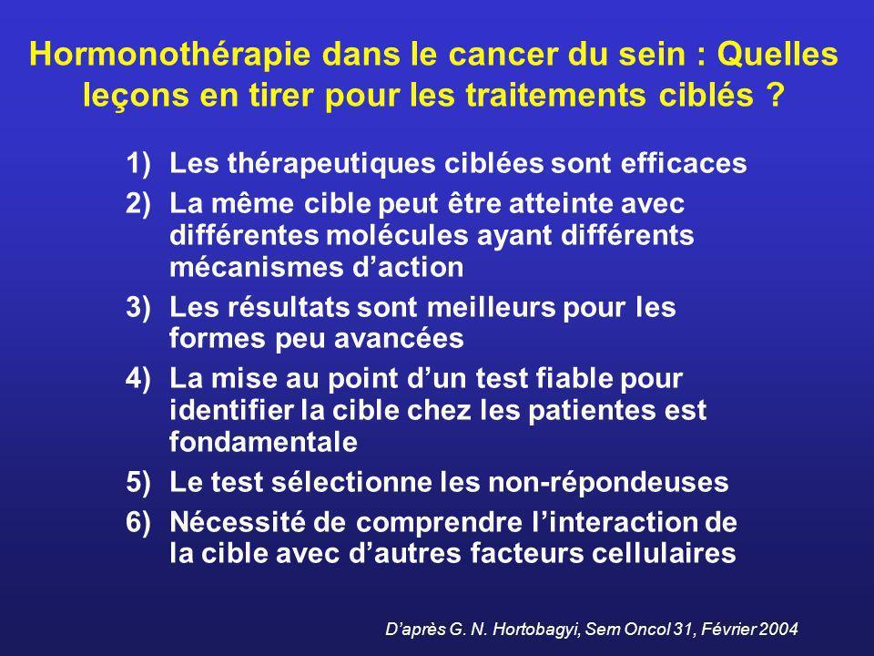 Hormonothérapie dans le cancer du sein : Quelles leçons en tirer pour les traitements ciblés