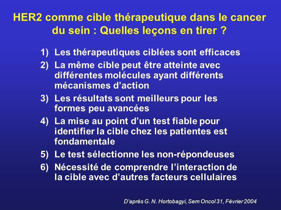 HER2 comme cible thérapeutique dans le cancer du sein : Quelles leçons en tirer