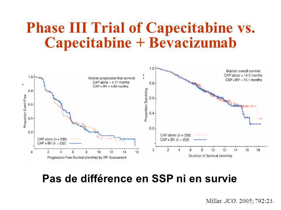 Phase III Trial of Capecitabine vs. Capecitabine + Bevacizumab