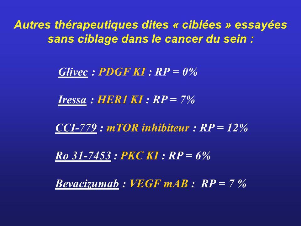Autres thérapeutiques dites « ciblées » essayées sans ciblage dans le cancer du sein :
