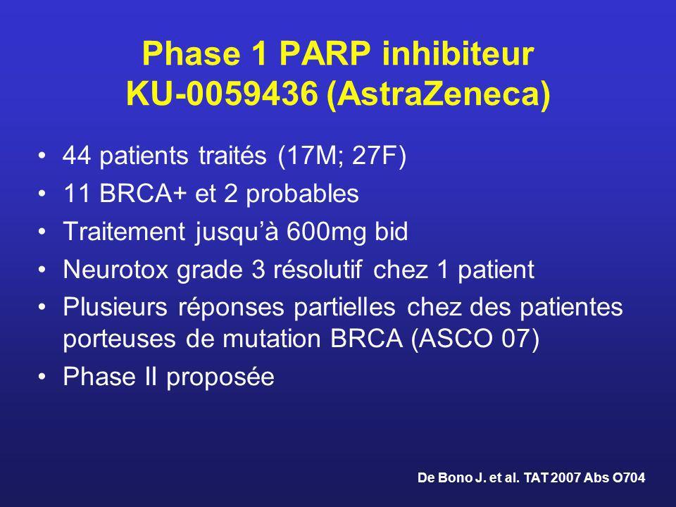 Phase 1 PARP inhibiteur KU-0059436 (AstraZeneca)