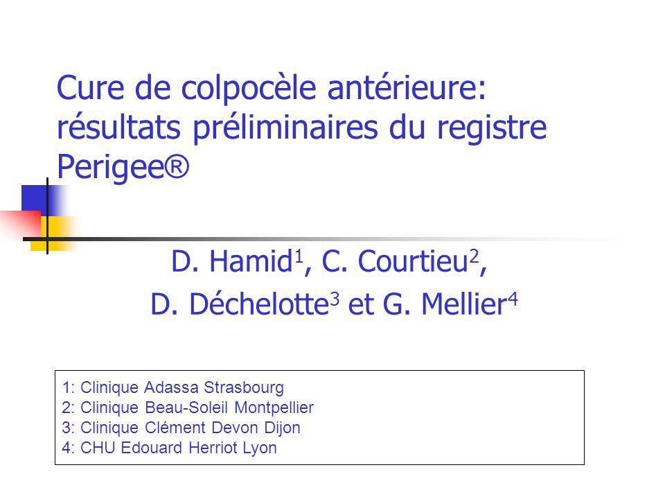 D. Hamid1, C. Courtieu2, D. Déchelotte3 et G. Mellier4
