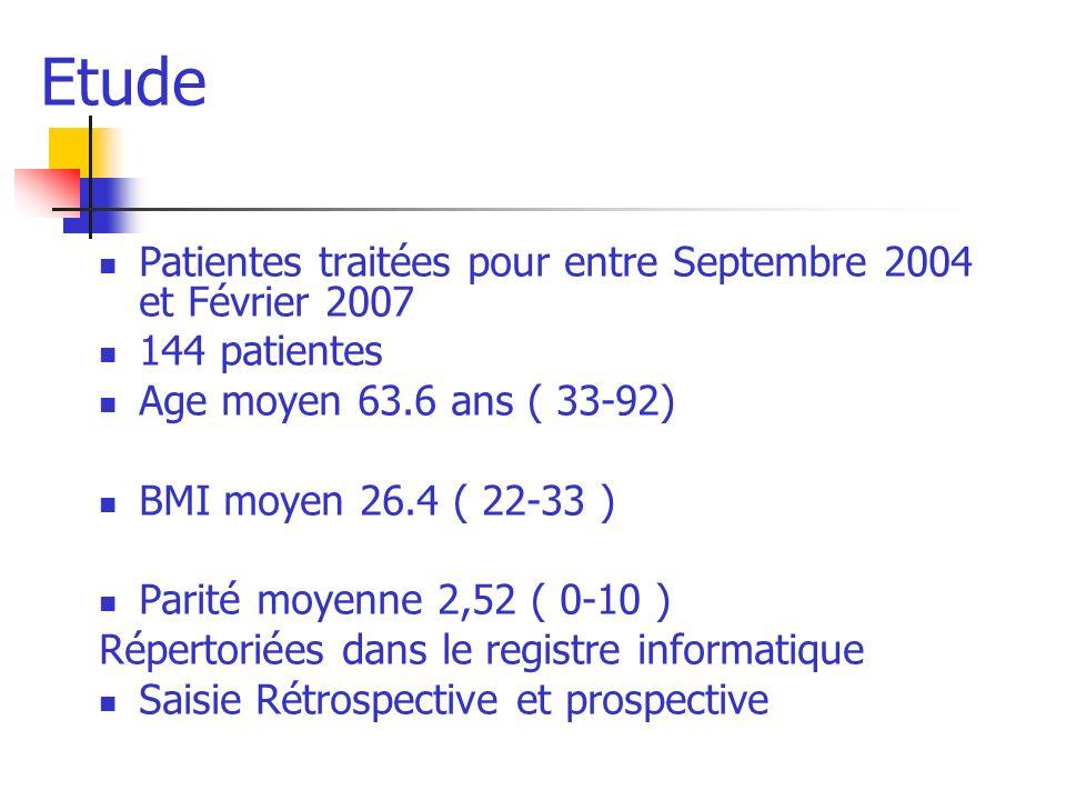 Etude Patientes traitées pour entre Septembre 2004 et Février 2007