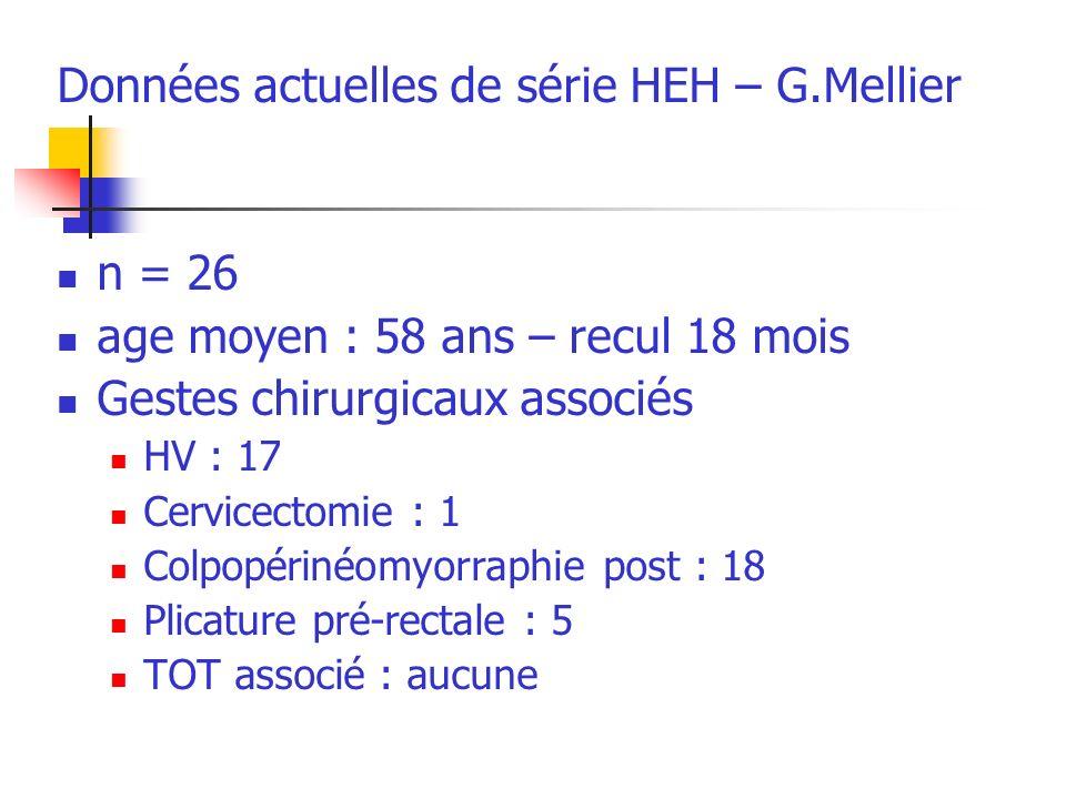 Données actuelles de série HEH – G.Mellier