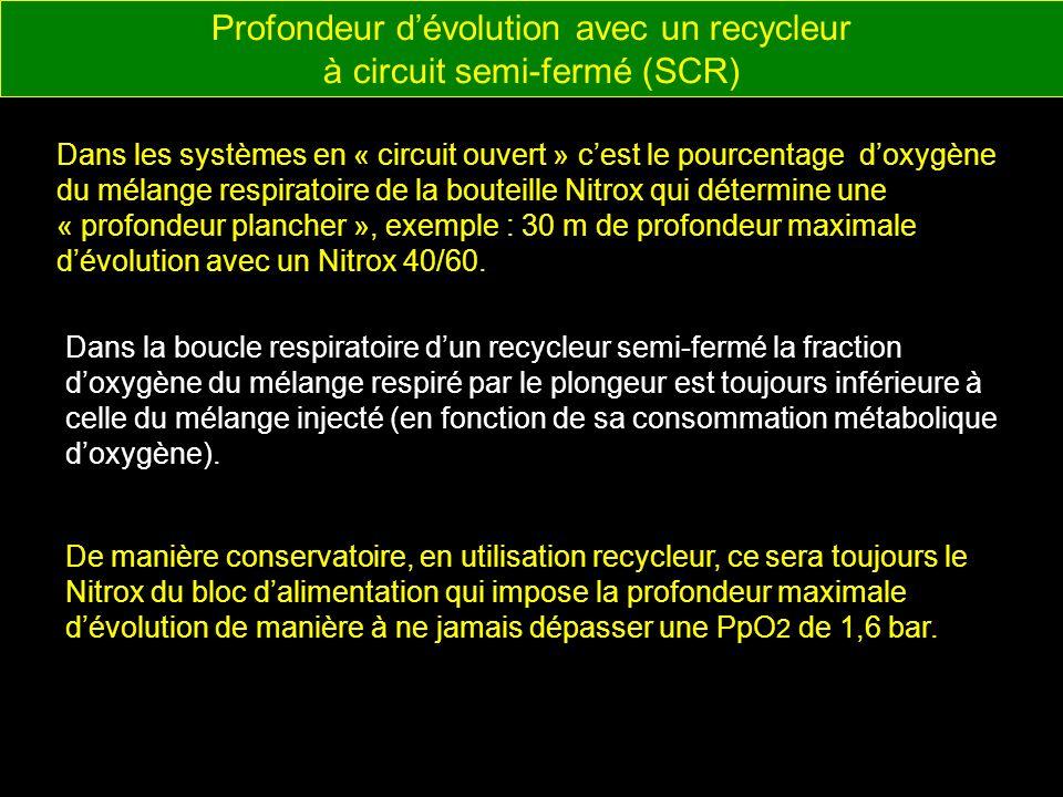Profondeur d'évolution avec un recycleur à circuit semi-fermé (SCR)