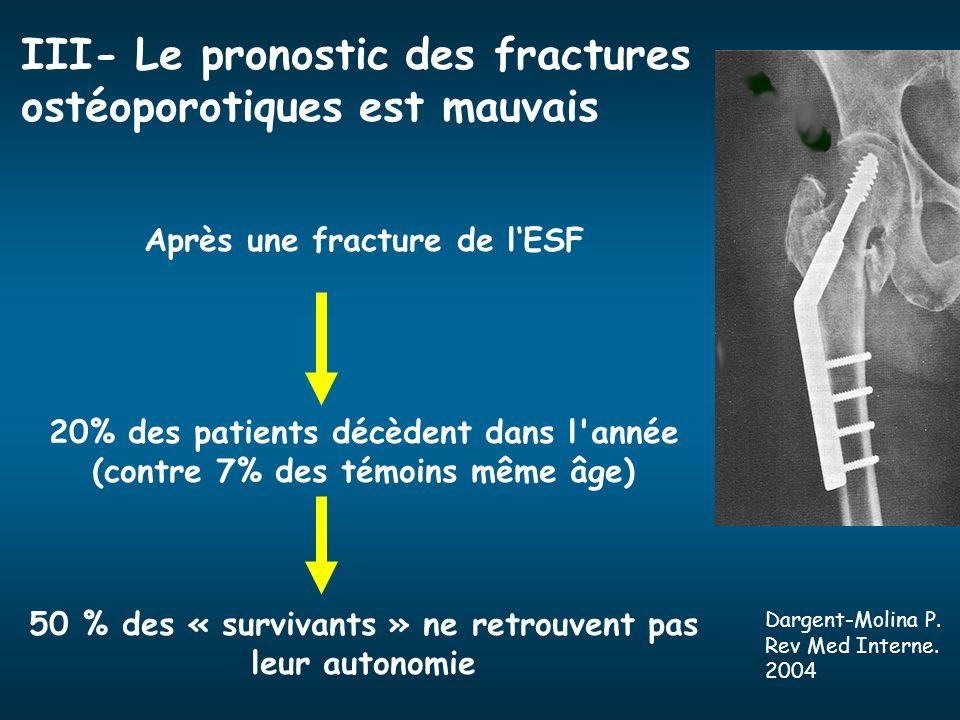 III- Le pronostic des fractures ostéoporotiques est mauvais