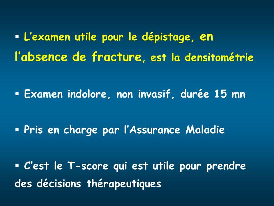 L'examen utile pour le dépistage, en l'absence de fracture, est la densitométrie