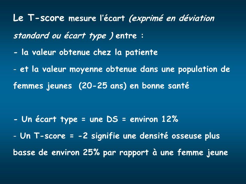 Le T-score mesure l'écart (exprimé en déviation standard ou écart type ) entre :