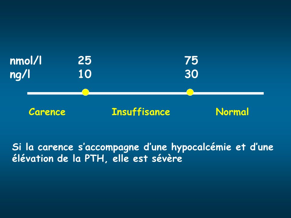 nmol/l 25 75 ng/l 10 30 Carence Insuffisance Normal