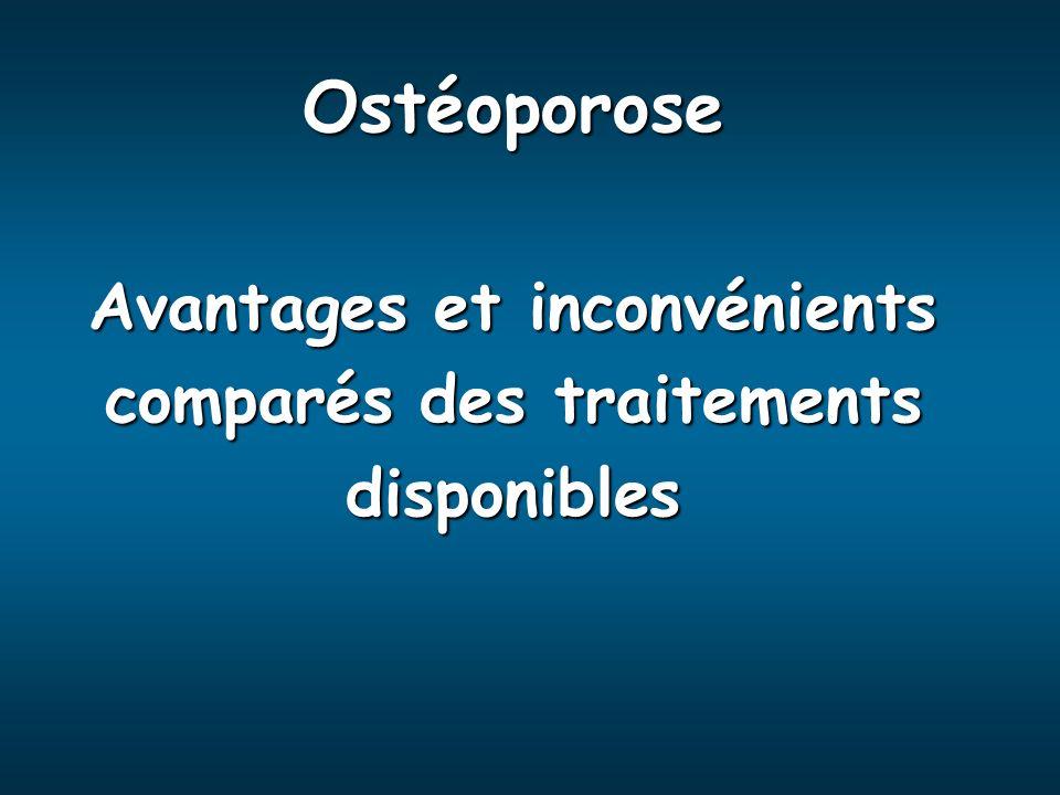 Avantages et inconvénients comparés des traitements disponibles