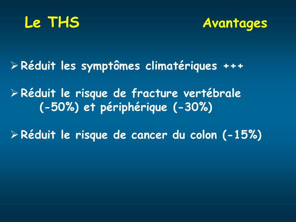 Le THS Avantages Réduit les symptômes climatériques +++