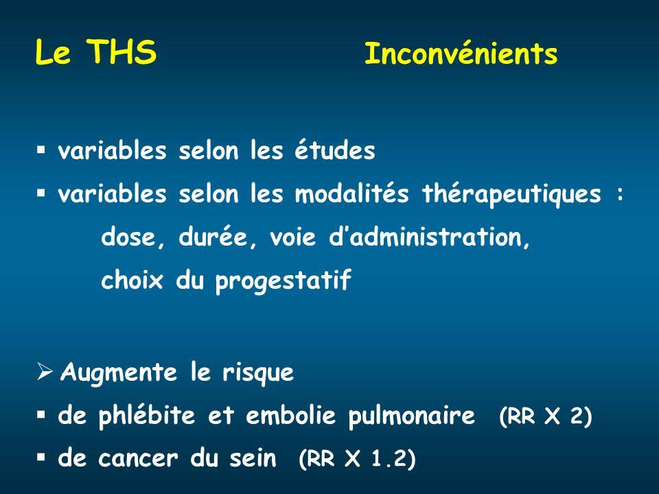 Le THS Inconvénients variables selon les études