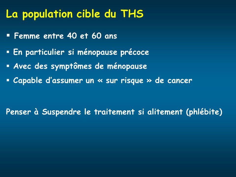 La population cible du THS