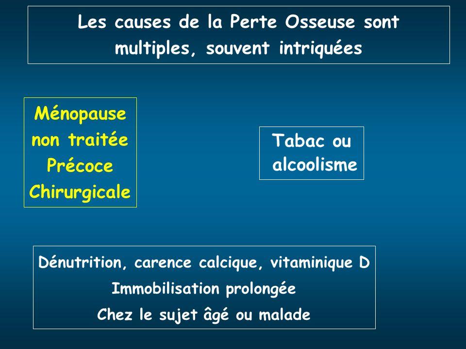 Les causes de la Perte Osseuse sont multiples, souvent intriquées