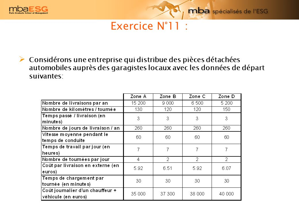 Exercice N°11 :