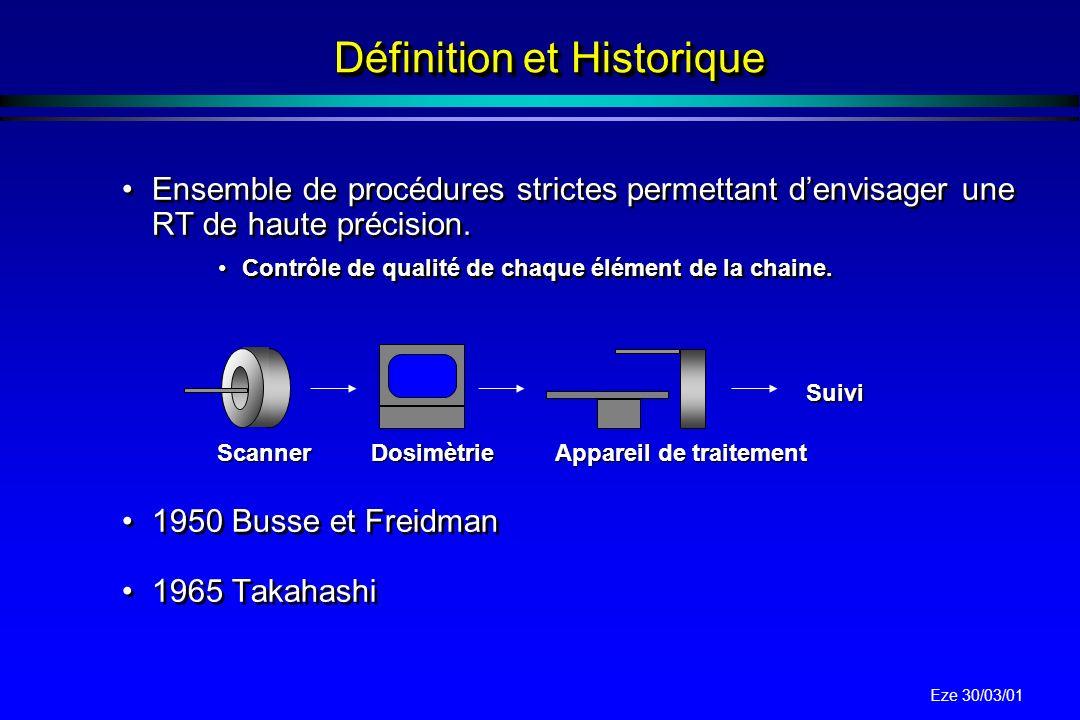 Définition et Historique
