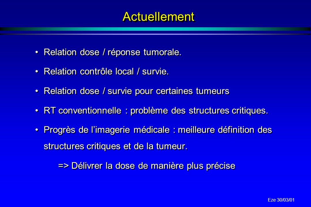 Actuellement Relation dose / réponse tumorale.