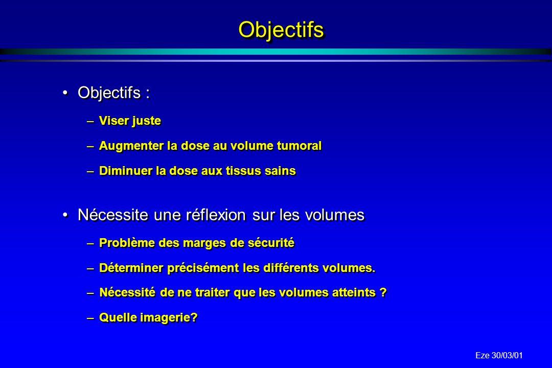 Objectifs Objectifs : Nécessite une réflexion sur les volumes